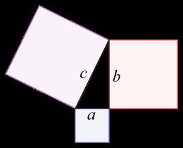 Blog_Pythagoras